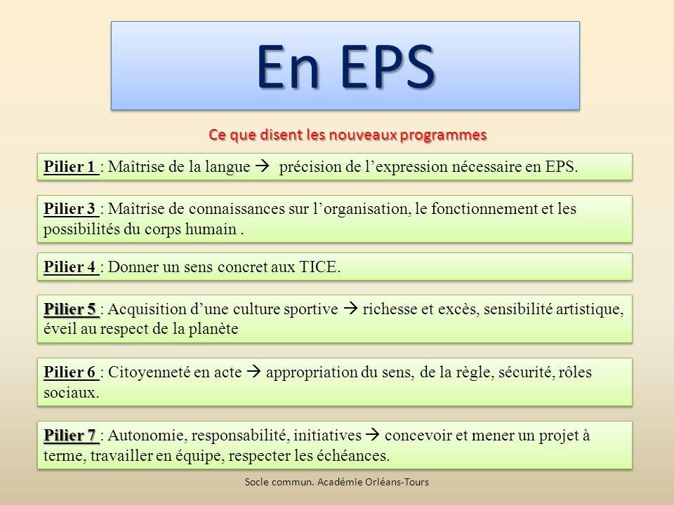 En EPS Ce que disent les nouveaux programmes Pilier 1 Pilier 1 : Maîtrise de la langue précision de lexpression nécessaire en EPS.