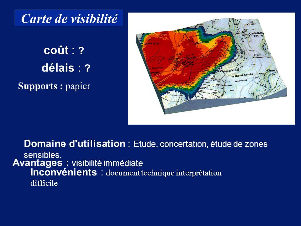 Carte de visibilité Avantages : visibilité immédiate Inconvénients : document technique interprétation difficile coût : .