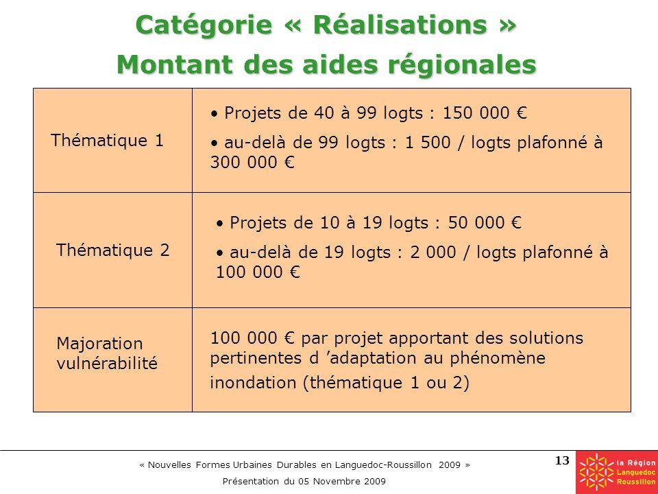« Nouvelles Formes Urbaines Durables en Languedoc-Roussillon 2009 » Présentation du 05 Novembre 2009 13 Catégorie « Réalisations » Montant des aides r