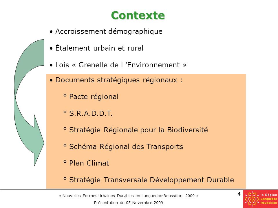 « Nouvelles Formes Urbaines Durables en Languedoc-Roussillon 2009 » Présentation du 05 Novembre 2009 5 Stratégie transversale développement durable Agenda 21 : démarche en cours anticiper le changement climatique protéger et gérer la biodiversité, les milieux et les ressources naturelles assurer les moyens de l épanouissement humain et la qualité de vie garantir la cohésion sociale et territoriale encourager l éco-développement Plan Climat régional adopté le 25/09/2009 Enjeux majeurs du développement durable en LR