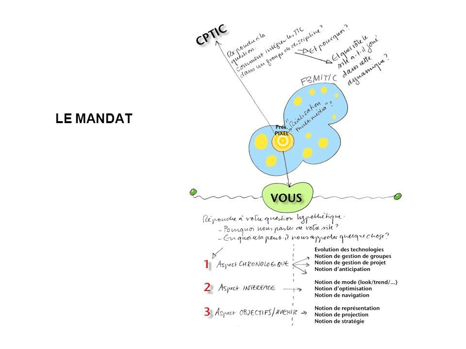 PIXEL Un ensemble réparti sur trois serveurs: devedu - wwwedu - dipedu