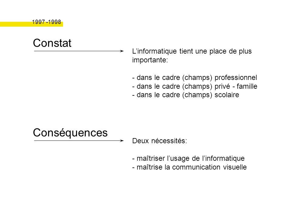Constat Linformatique tient une place de plus importante: - dans le cadre (champs) professionnel - dans le cadre (champs) privé - famille - dans le cadre (champs) scolaire Conséquences Deux nécessités: - maîtriser lusage de linformatique - maîtrise la communication visuelle 1997 -1998