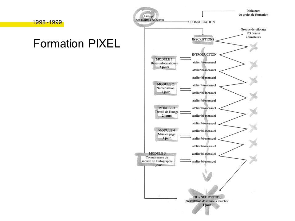 Formations continues 2002-2003 INFOGRAPHIE niveau 1 INFOGRAPHIE niveau 2 PHOTOGRAPHIE
