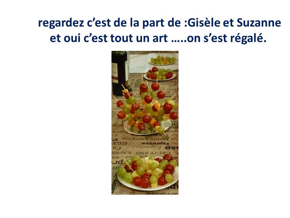 regardez cest de la part de :Gisèle et Suzanne et oui cest tout un art …..on sest régalé.