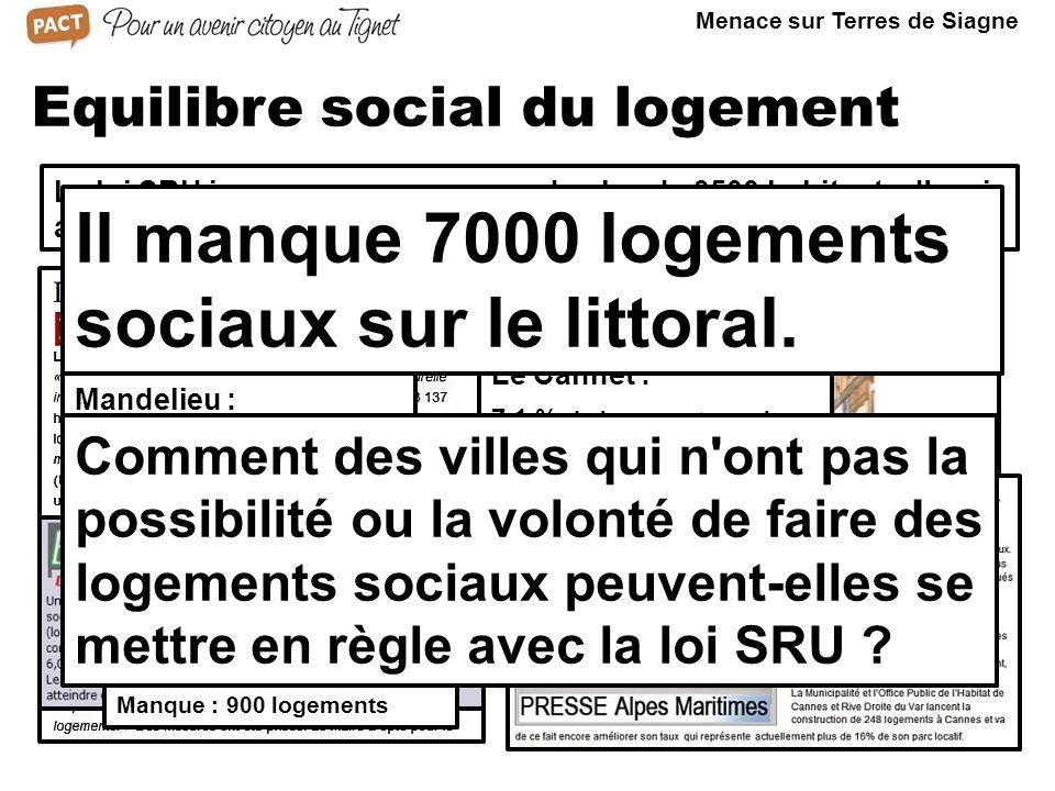 Equilibre social du logement La loi SRU impose aux communes de plus de 3500 habitants d avoir au moins 20 % de logements sociaux sous peine d amende.
