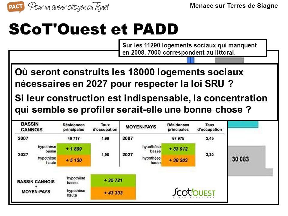 SCoT Ouest et PADD D ici 2027, le respect de la loi SRU implique que 18 000 logements sociaux soient construits.
