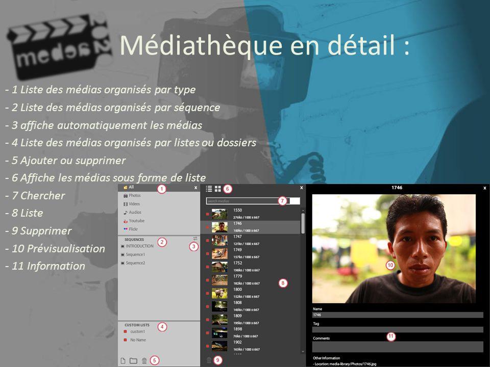 Médiathèque en détail : - 1 Liste des médias organisés par type - 2 Liste des médias organisés par séquence - 3 affiche automatiquement les médias - 4