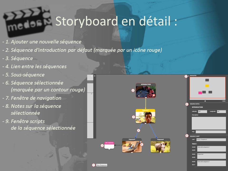 Storyboard en détail : - 1. Ajouter une nouvelle séquence - 2. Séquence d'introduction par défaut (marquée par un icône rouge) - 3. Séquence - 4. Lien