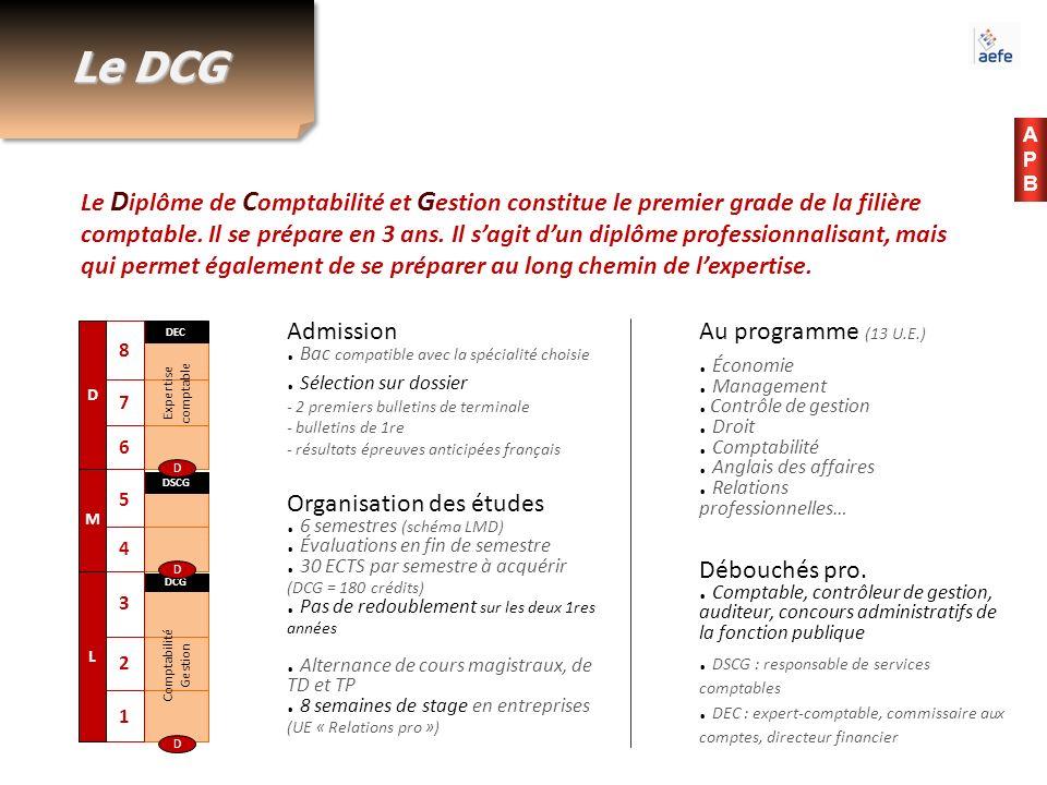 Le DCG APBAPB Le D iplôme de C omptabilité et G estion constitue le premier grade de la filière comptable. Il se prépare en 3 ans. Il sagit dun diplôm