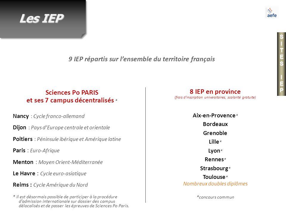 8 IEP en province (frais dinscription universitaires, scolarité gratuite) Aix-en-Provence * Bordeaux Grenoble Lille * Lyon * Rennes * Strasbourg * Tou