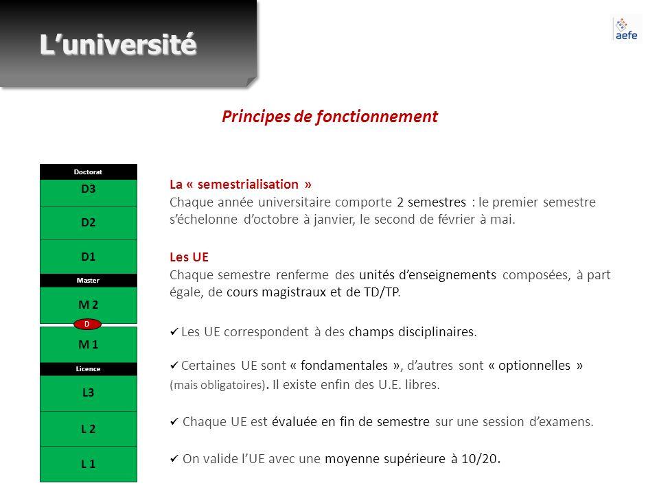 Sur les 225 écoles dingénieurs françaises, une centaine dentre-elles est rattachée aux universités.