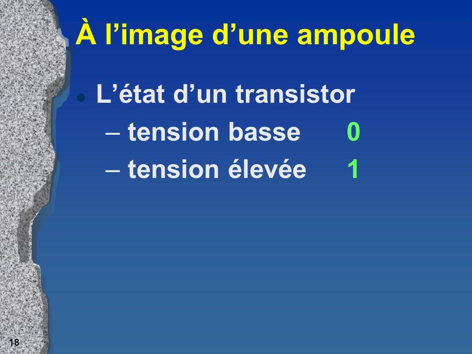 État binaire dune ampoule 1 1