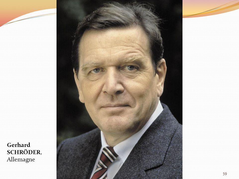Gerhard SCHRÖDER, Allemagne 59