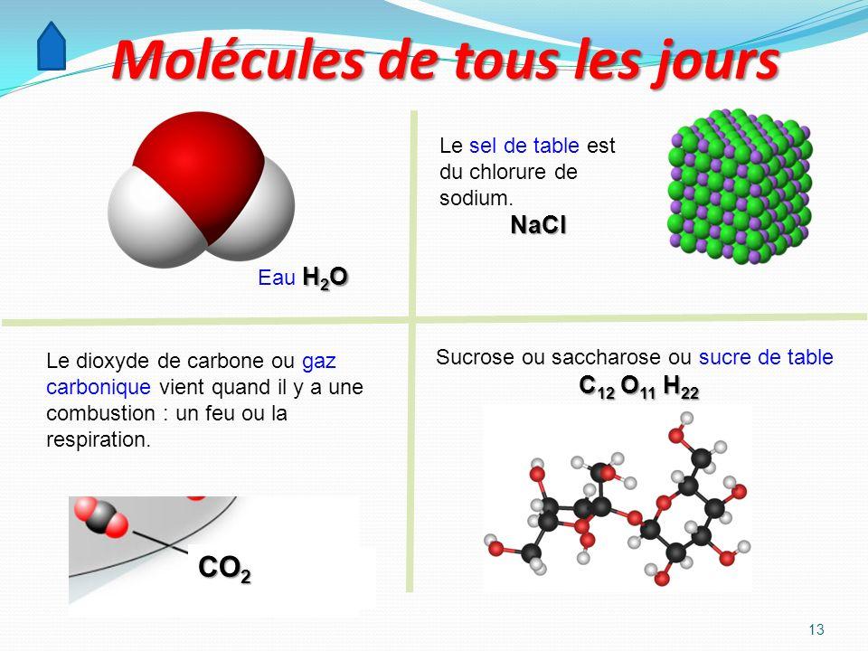 12 Les molécules Un élément chimique comme loxygène ou lhydrogène est formé dun seul type datome : ce sont les corps simples. Sil y a plusieurs atomes