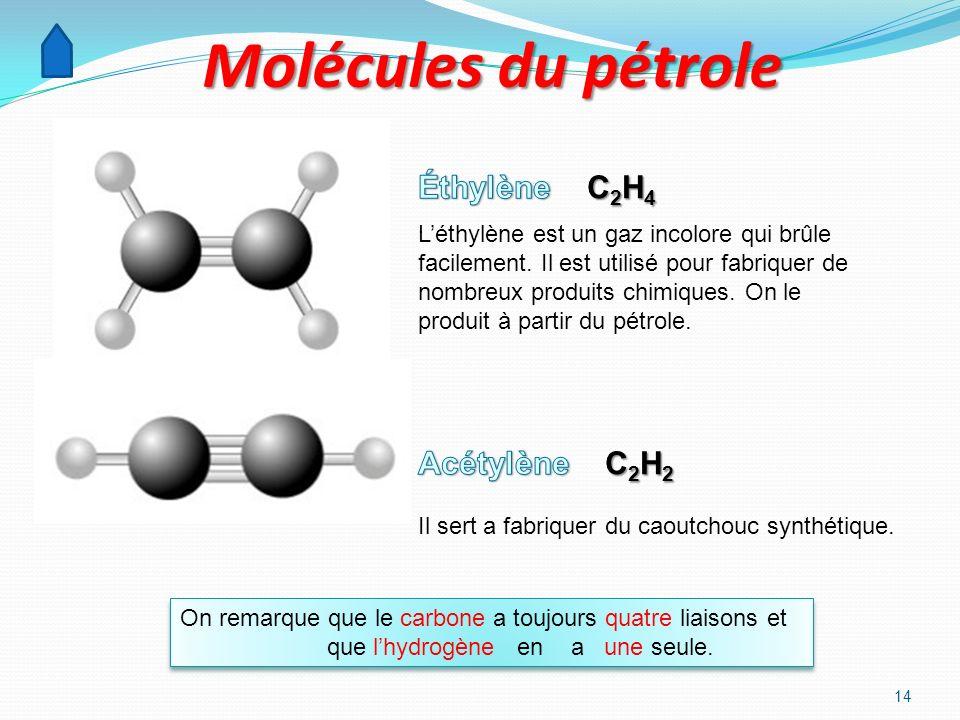13 Molécules de tous les jours Le sel de table est du chlorure de sodium.NaCl Le dioxyde de carbone ou gaz carbonique vient quand il y a une combustion : un feu ou la respiration.