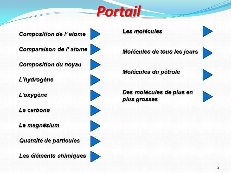 Par Clément en vacances sur la Côte dAzur Le 19 décembre 2011 1 Découverte Junior Découverte Junior – Gérard Villemin