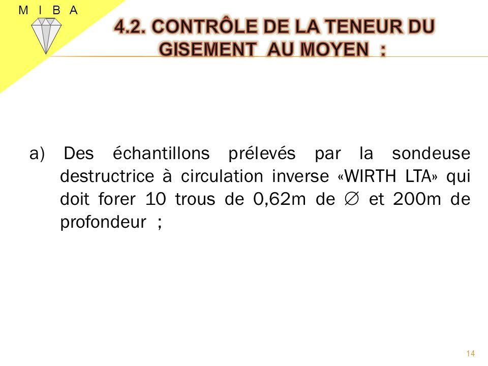 a) Des échantillons prélevés par la sondeuse destructrice à circulation inverse «WIRTH LTA» qui doit forer 10 trous de 0,62m de et 200m de profondeur