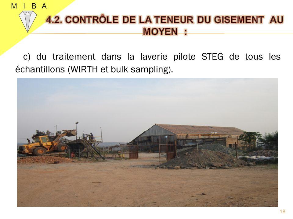 c) du traitement dans la laverie pilote STEG de tous les échantillons (WIRTH et bulk sampling). M I B A 18