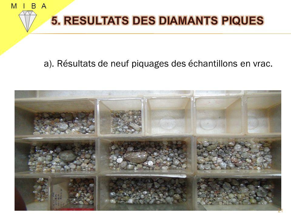 a). Résultats de neuf piquages des échantillons en vrac. M I B A 21