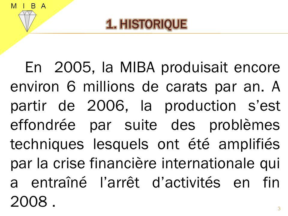En 2005, la MIBA produisait encore environ 6 millions de carats par an. A partir de 2006, la production sest effondrée par suite des problèmes techniq