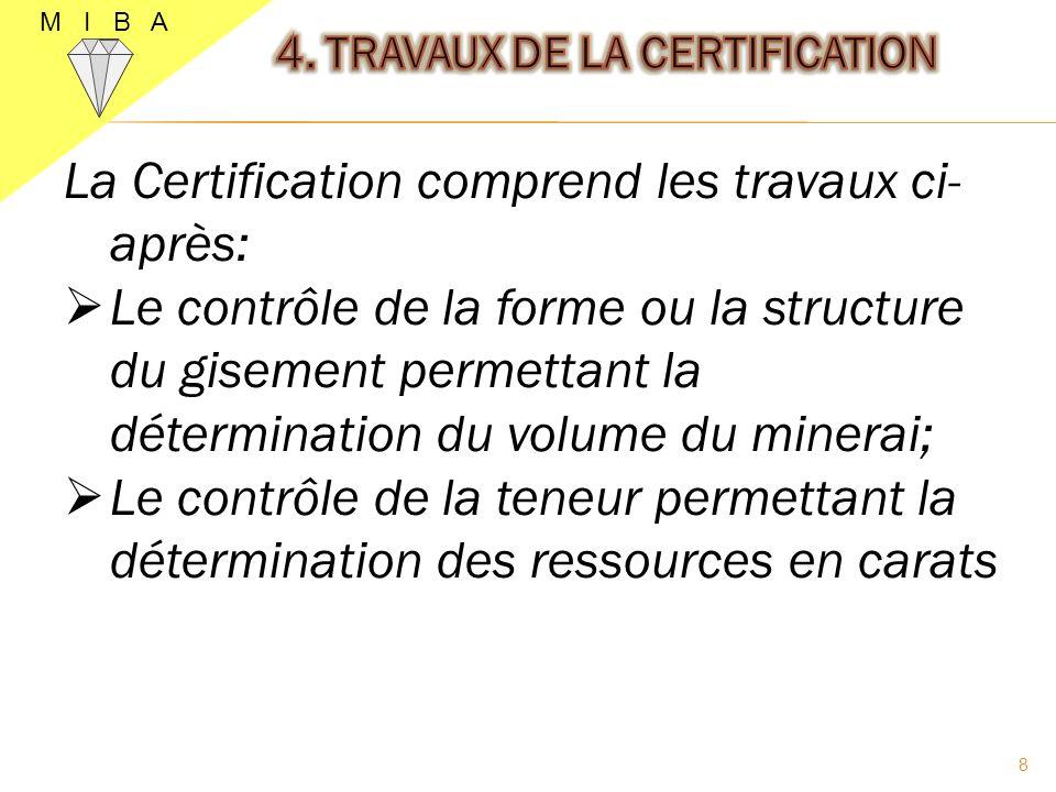 La Certification comprend les travaux ci- après: Le contrôle de la forme ou la structure du gisement permettant la détermination du volume du minerai;