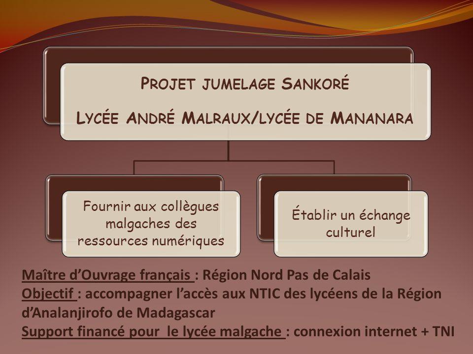 P ROJET JUMELAGE S ANKORÉ L YCÉE A NDRÉ M ALRAUX / LYCÉE DE M ANANARA Fournir aux collègues malgaches des ressources numériques Établir un échange culturel Maître dOuvrage français : Région Nord Pas de Calais Objectif : accompagner laccès aux NTIC des lycéens de la Région dAnalanjirofo de Madagascar Support financé pour le lycée malgache : connexion internet + TNI