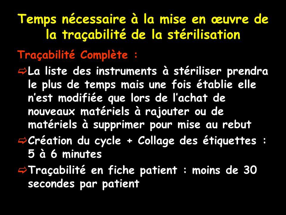 Temps nécessaire à la mise en œuvre de la traçabilité de la stérilisation Traçabilité Complète : La liste des instruments à stériliser prendra le plus
