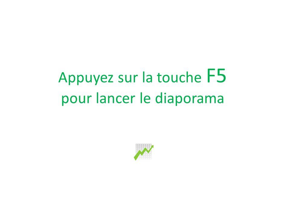 Appuyez sur la touche F5 pour lancer le diaporama