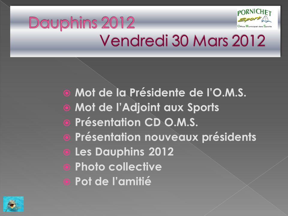 Mot de la Présidente de lO.M.S. Mot de lAdjoint aux Sports Présentation CD O.M.S. Présentation nouveaux présidents Les Dauphins 2012 Photo collective