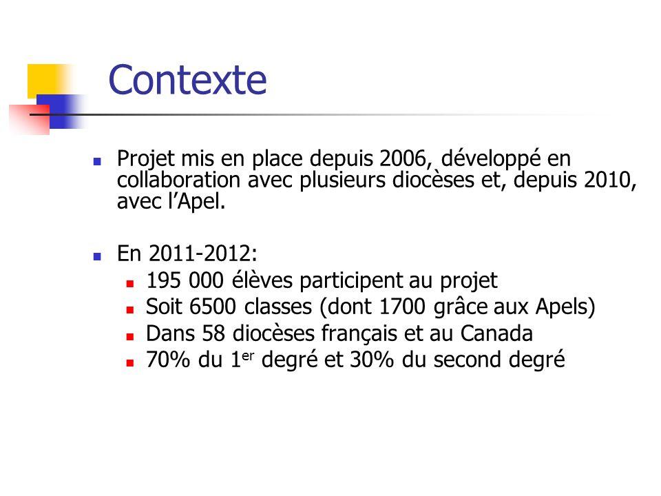 Contexte Projet mis en place depuis 2006, développé en collaboration avec plusieurs diocèses et, depuis 2010, avec lApel. En 2011-2012: 195 000 élèves