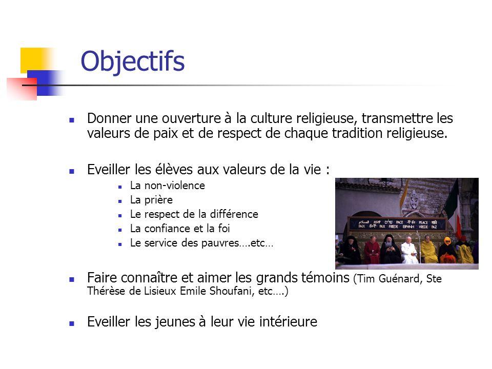 Objectifs Donner une ouverture à la culture religieuse, transmettre les valeurs de paix et de respect de chaque tradition religieuse.