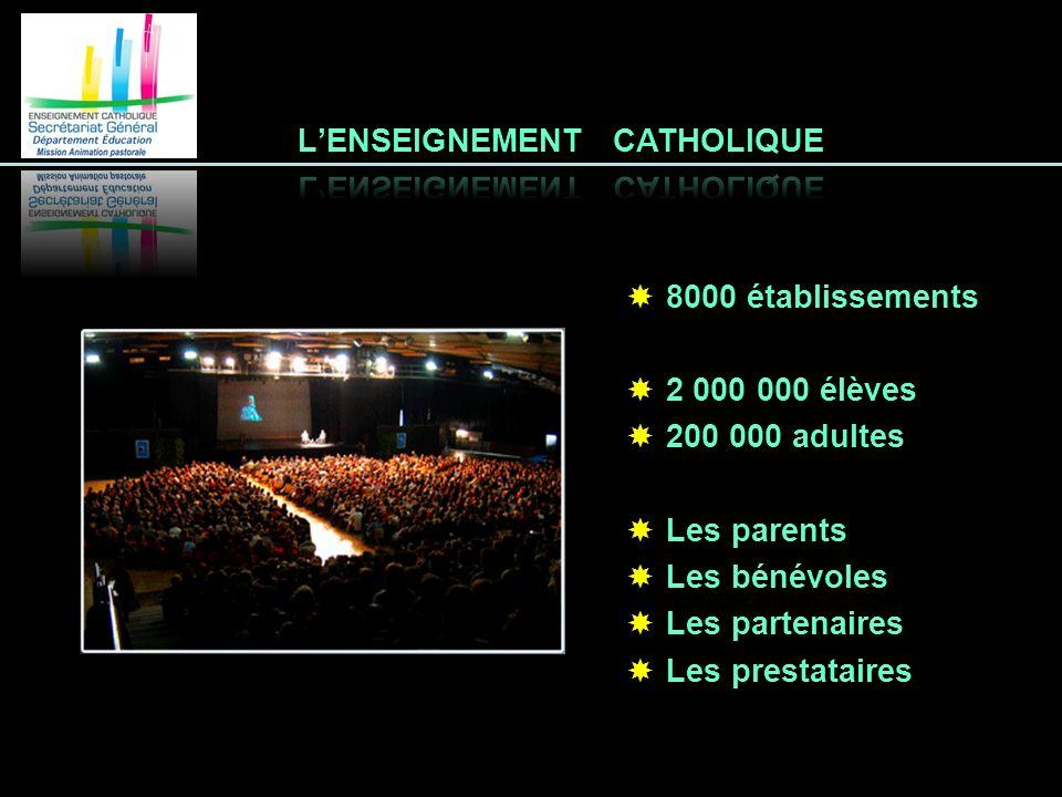 8000 établissements 2 000 000 élèves 200 000 adultes Les parents Les bénévoles Les partenaires Les prestataires