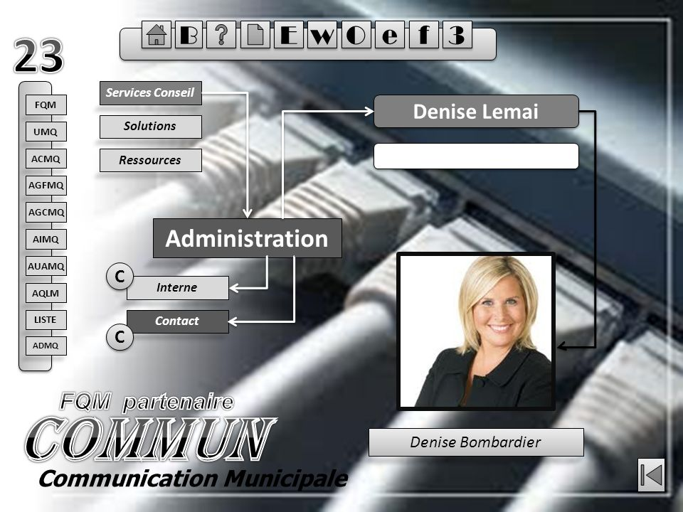 Services Conseil Administration Denise Lemai Denise Bombardier Solutions Ressources Contact Interne C C C C Communication Municipale FQM ACMQ AGFMQ AG