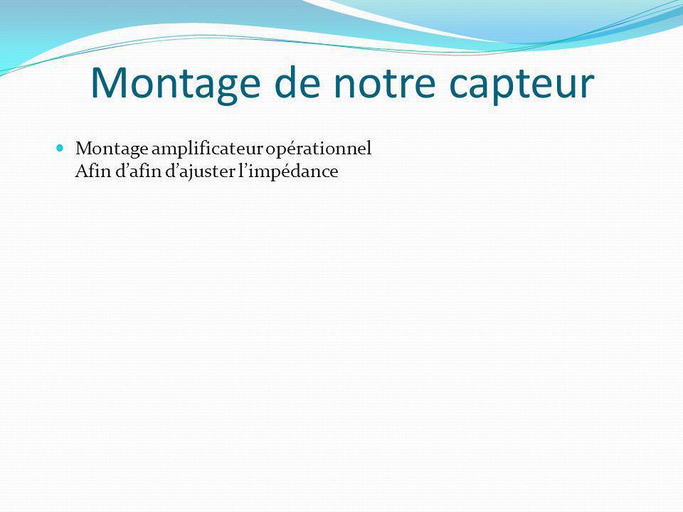 Montage de notre capteur Montage amplificateur opérationnel Afin dafin dajuster limpédance