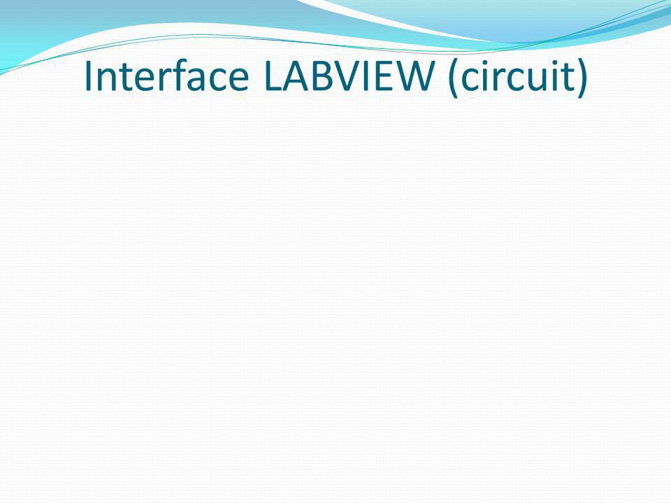 Interface LABVIEW (circuit)