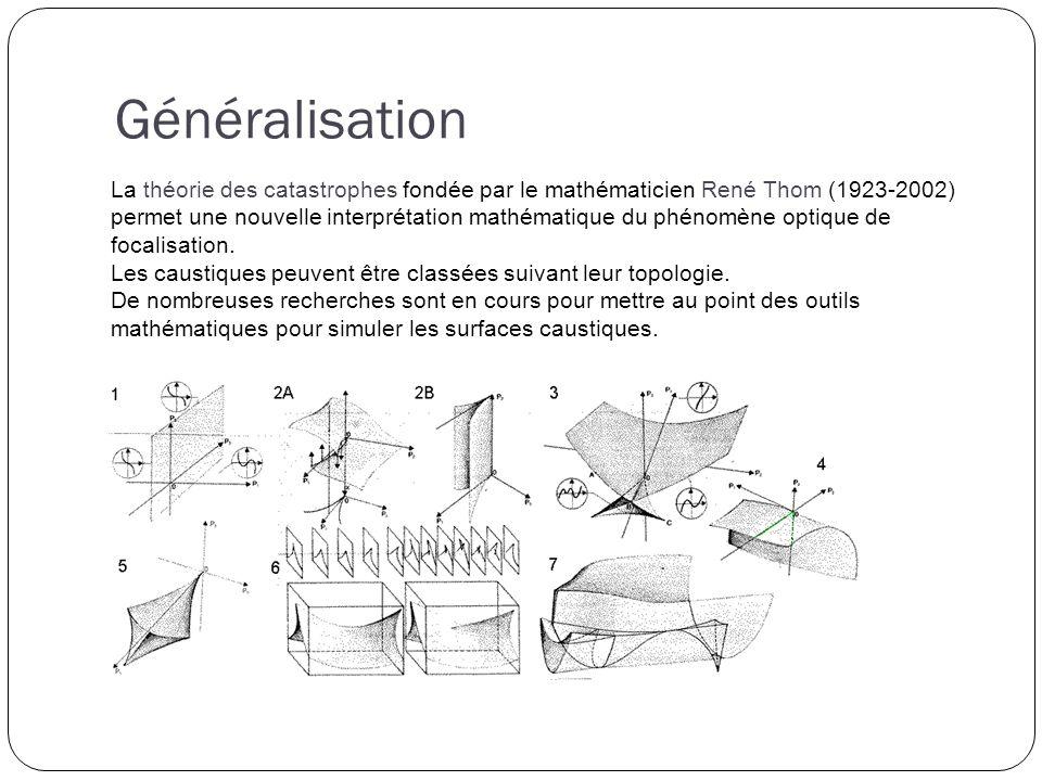 Généralisation La théorie des catastrophes fondée par le mathématicien René Thom (1923-2002) permet une nouvelle interprétation mathématique du phénomène optique de focalisation.