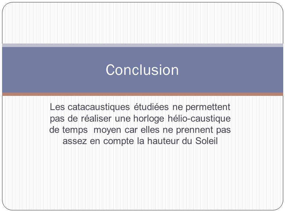 Les catacaustiques étudiées ne permettent pas de réaliser une horloge hélio-caustique de temps moyen car elles ne prennent pas assez en compte la hauteur du Soleil Conclusion