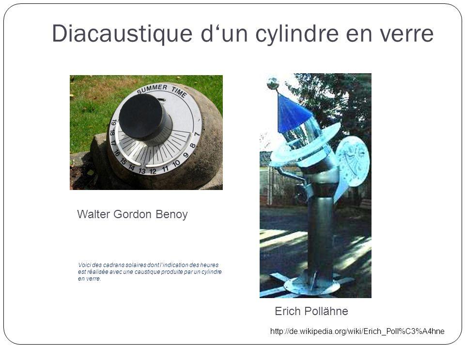 Walter Gordon Benoy Erich Pollähne Diacaustique dun cylindre en verre http://de.wikipedia.org/wiki/Erich_Poll%C3%A4hne Voici des cadrans solaires dont lindication des heures est réalisée avec une caustique produite par un cylindre en verre.
