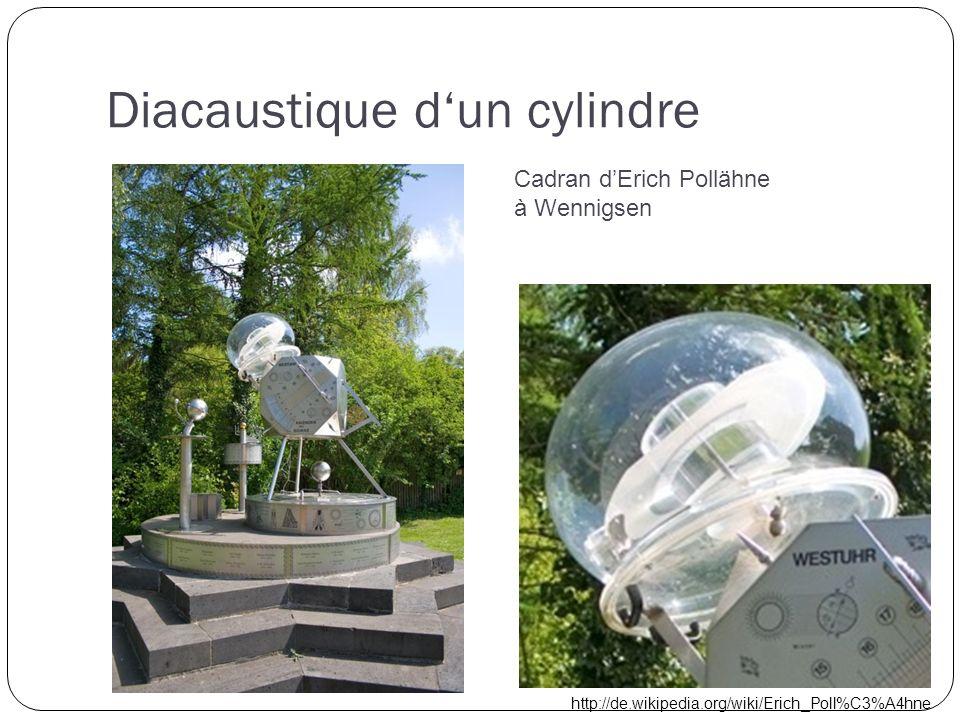 Cadran dErich Pollähne à Wennigsen Diacaustique dun cylindre http://de.wikipedia.org/wiki/Erich_Poll%C3%A4hne