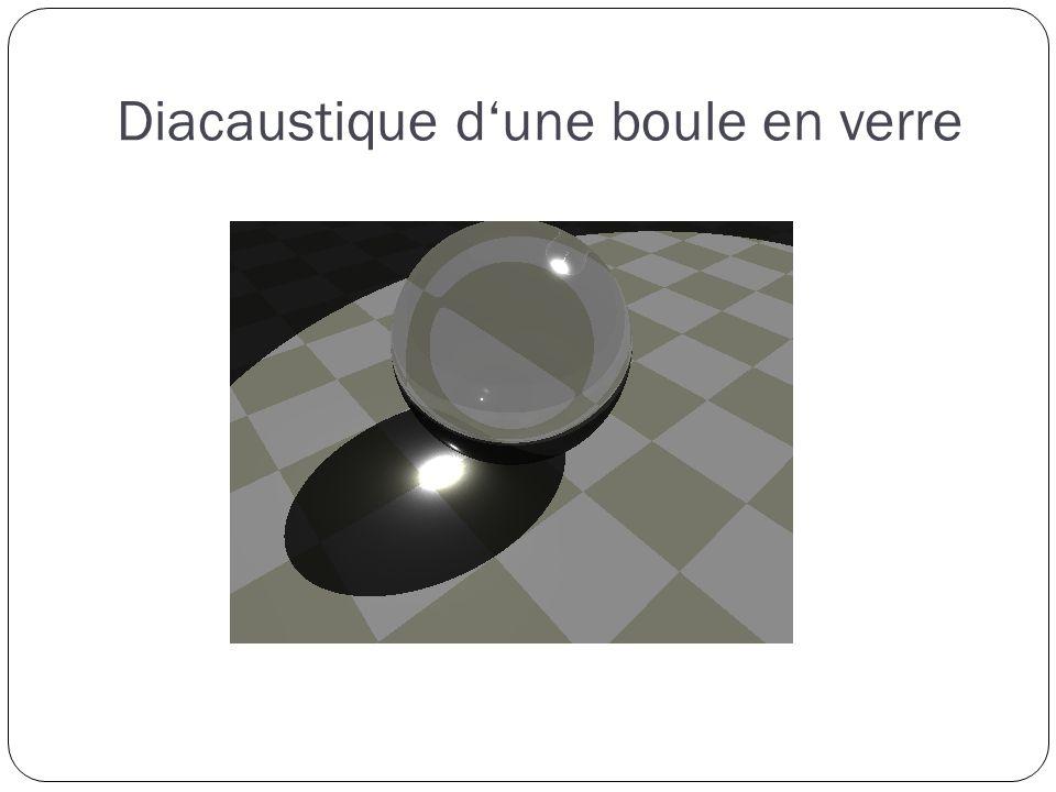 Diacaustique dune boule en verre