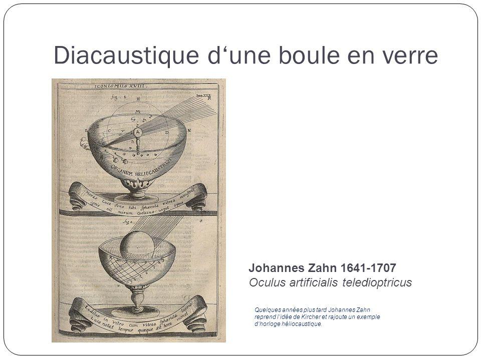Diacaustique dune boule en verre Johannes Zahn 1641-1707 Oculus artificialis teledioptricus Quelques années plus tard Johannes Zahn reprend lidée de Kircher et rajoute un exemple dhorloge héliocaustique.