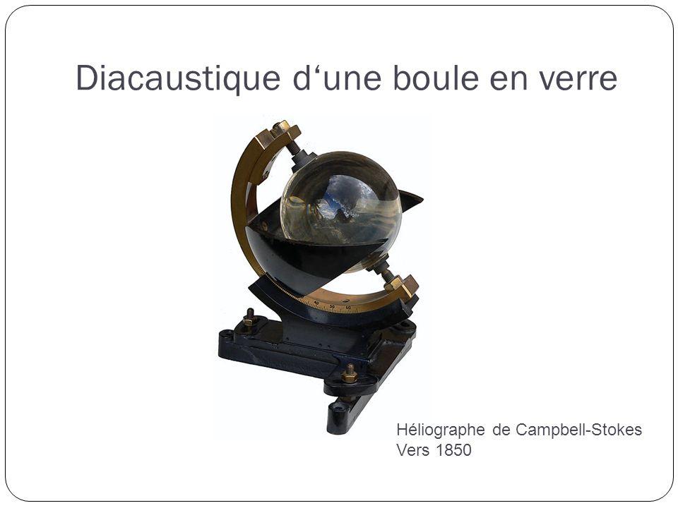 Diacaustique dune boule en verre Héliographe de Campbell-Stokes Vers 1850
