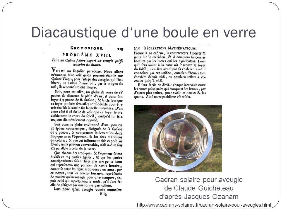 Diacaustique dune boule en verre Cadran solaire pour aveugle de Claude Guicheteau daprès Jacques Ozanam http://www.cadrans-solaires.fr/cadran-solaire-pour-aveugles.html