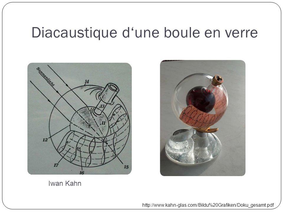 Diacaustique dune boule en verre Iwan Kahn http://www.kahn-glas.com/Bildu%20Grafiken/Doku_gesamt.pdf