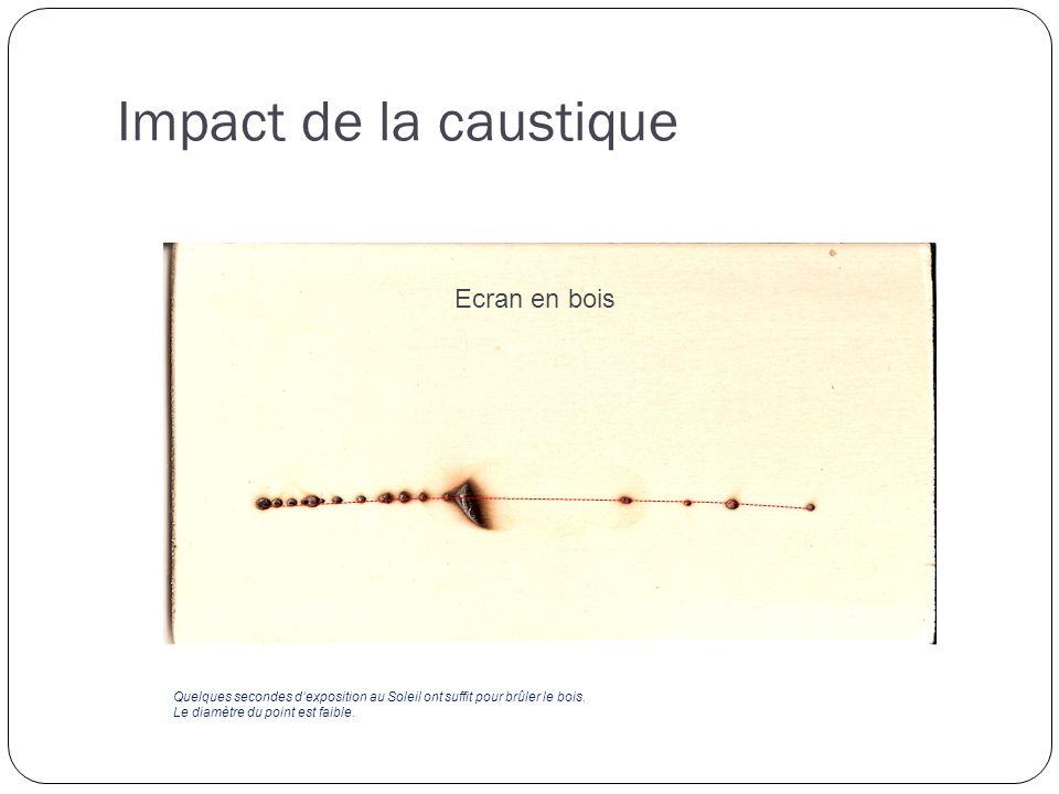 Impact de la caustique Ecran en bois Quelques secondes dexposition au Soleil ont suffit pour brûler le bois.