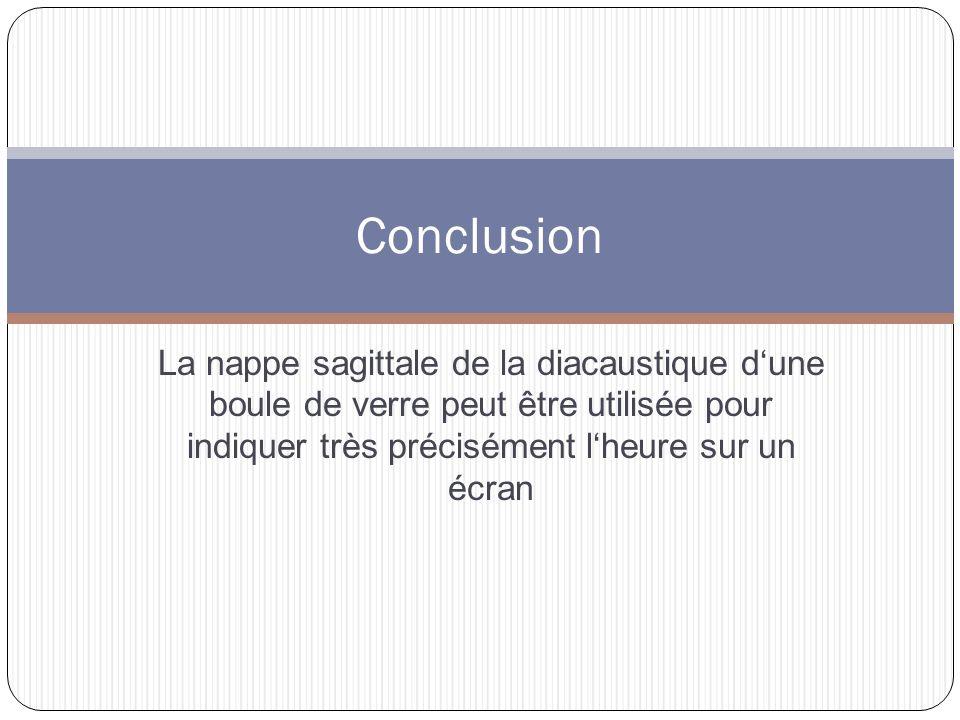 La nappe sagittale de la diacaustique dune boule de verre peut être utilisée pour indiquer très précisément lheure sur un écran Conclusion