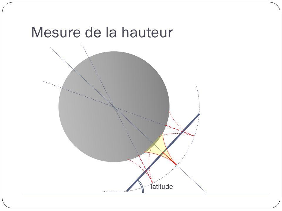 Mesure de la hauteur latitude