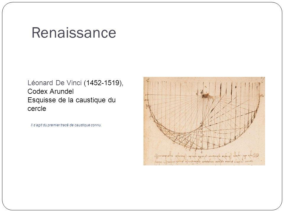 Renaissance Léonard De Vinci (1452-1519), Codex Arundel Esquisse de la caustique du cercle Il sagit du premier tracé de caustique connu.