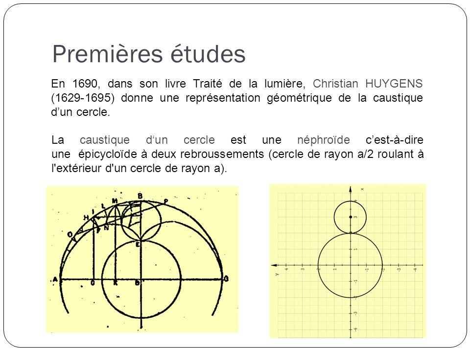 Premières études La caustique dun cercle est une néphroïde cest-à-dire une épicycloïde à deux rebroussements (cercle de rayon a/2 roulant à l extérieur d un cercle de rayon a).