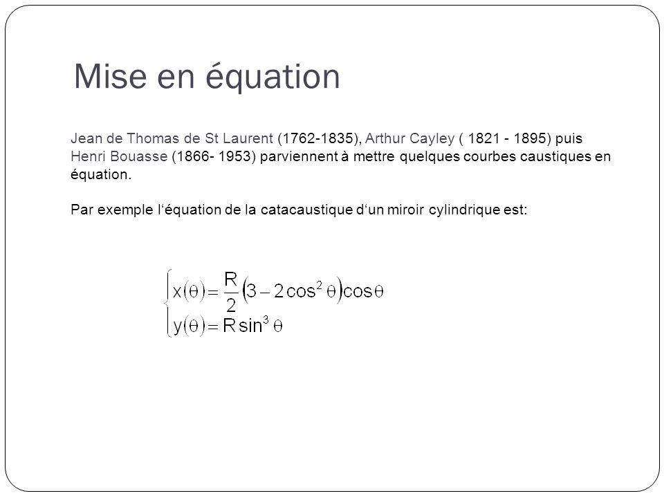 Mise en équation Jean de Thomas de St Laurent (1762-1835), Arthur Cayley ( 1821 - 1895) puis Henri Bouasse (1866- 1953) parviennent à mettre quelques courbes caustiques en équation.